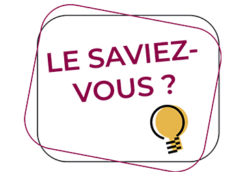 la saviez-vous sur le marketing des franchises