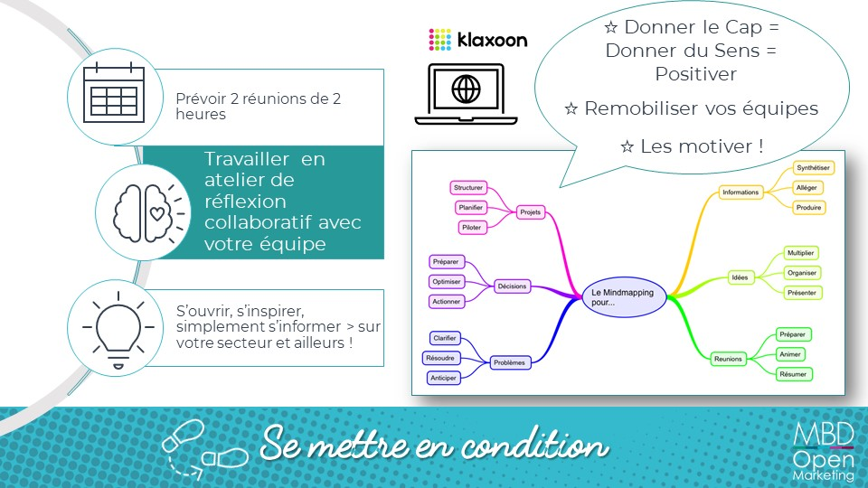 organiser un brainstorming en temps de crise - methodo- MBD Open Marketing