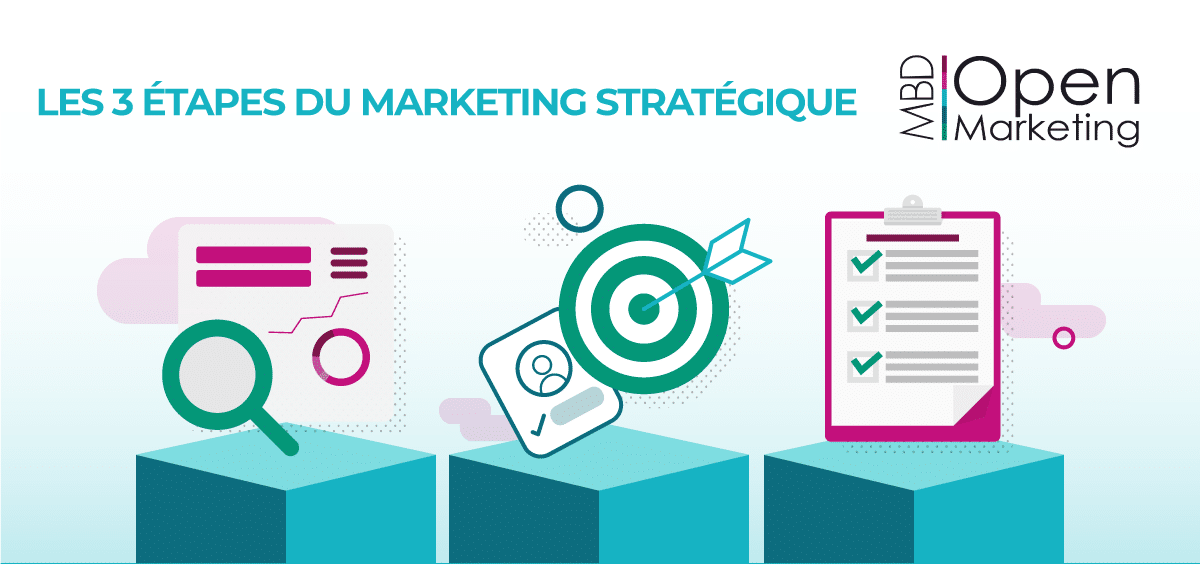 etapes marketing stratégique