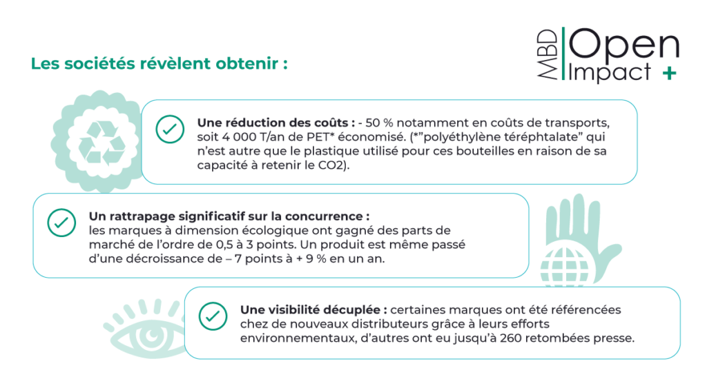Les avantages marketing responsable (MBD Open Marketing juin 2020)