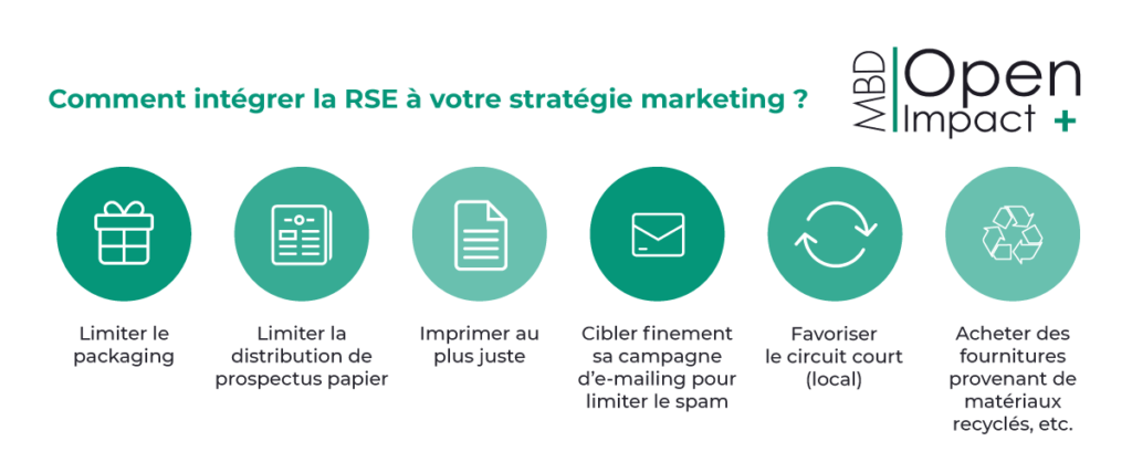 intégrer RSE au marketing (MBD Open Marketing juin 2020)