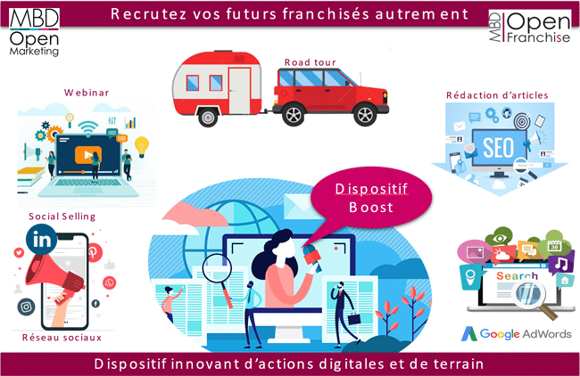 dispositif booster franchiseur